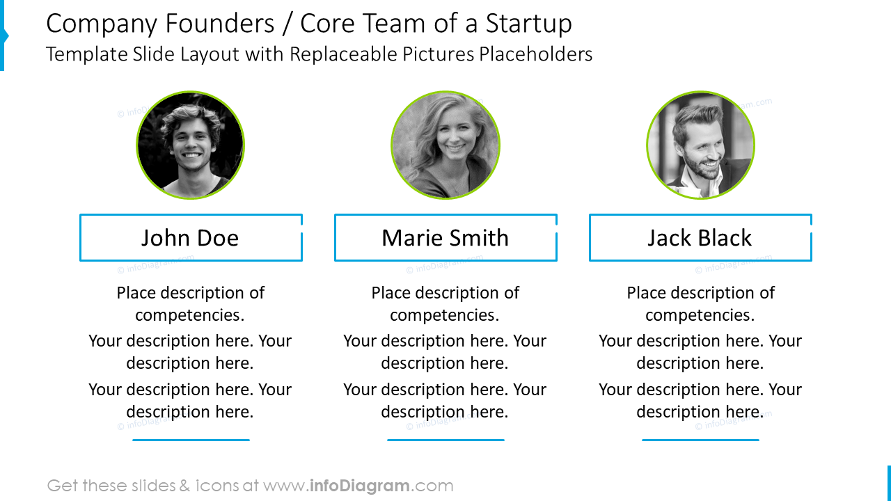 Company founders and core team slide template