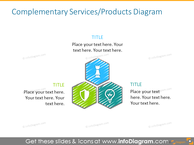 Complementary services template showed with icons