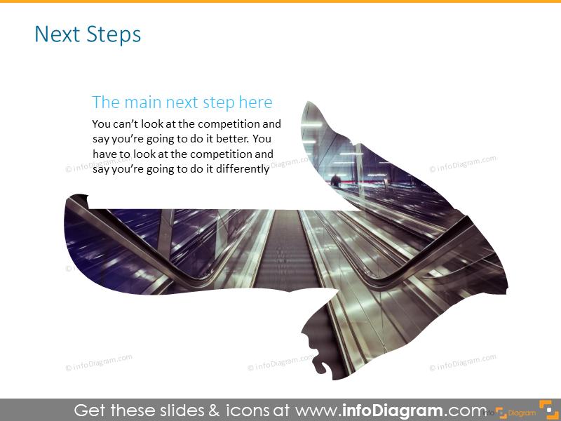 Headline slide intended to illustrate next step of the presentation