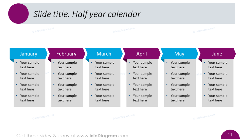 Template of a calendar with bullet point description for each month