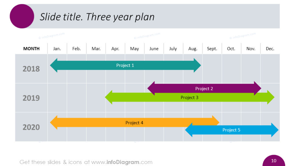 Three years plan diagram illustrated with arrows
