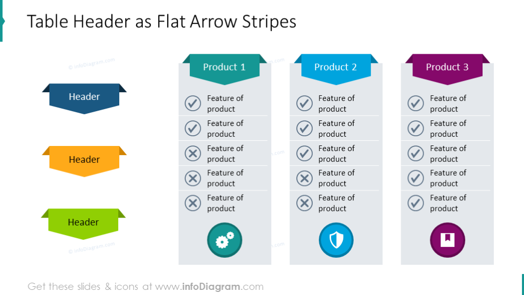 Table wish a flat arrow stripes header