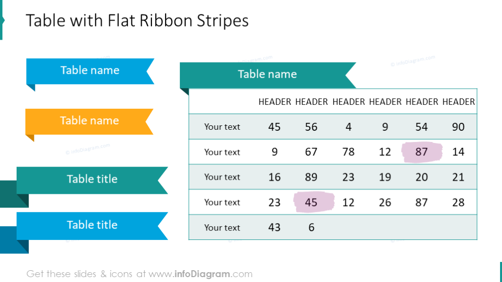 Flat ribbon stripes for presenting table titles