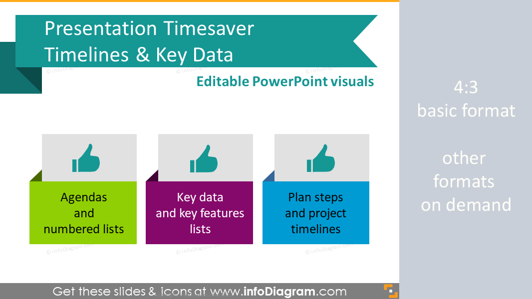 presentation timesaver timeline key data kpi ppt diagram clipart, Powerpoint templates