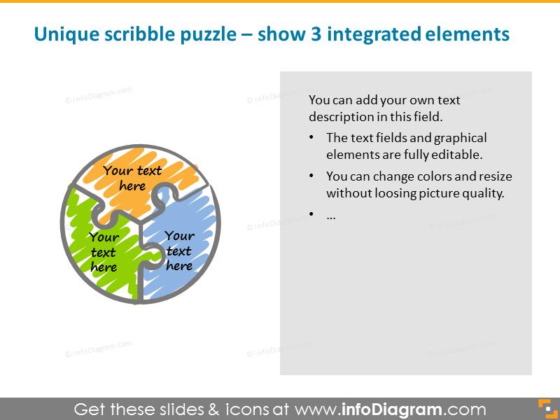 Unique scribble puzzle - 3 integrated elements