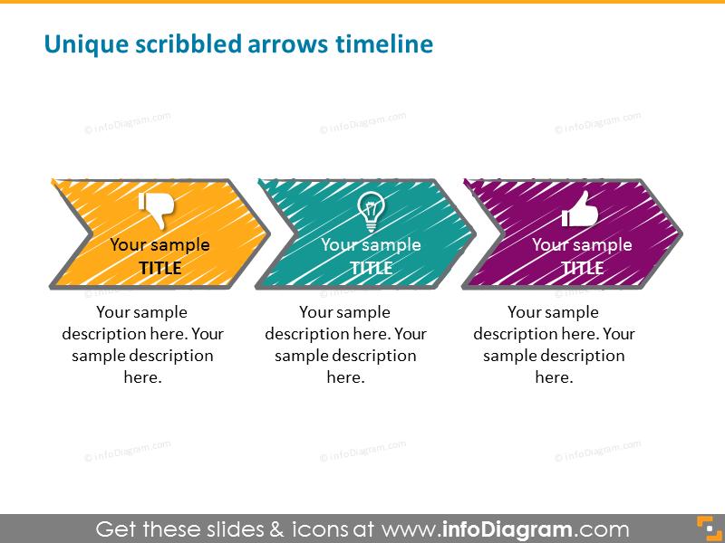 Unique scribbled arrows timeline