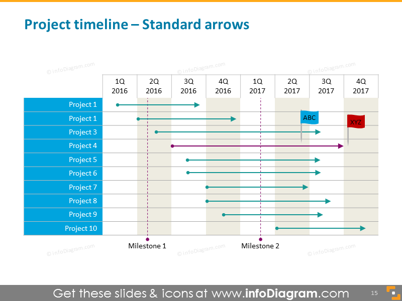 Project timeline with standard arrows