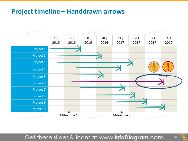 Project timeline with hand drawn arrows