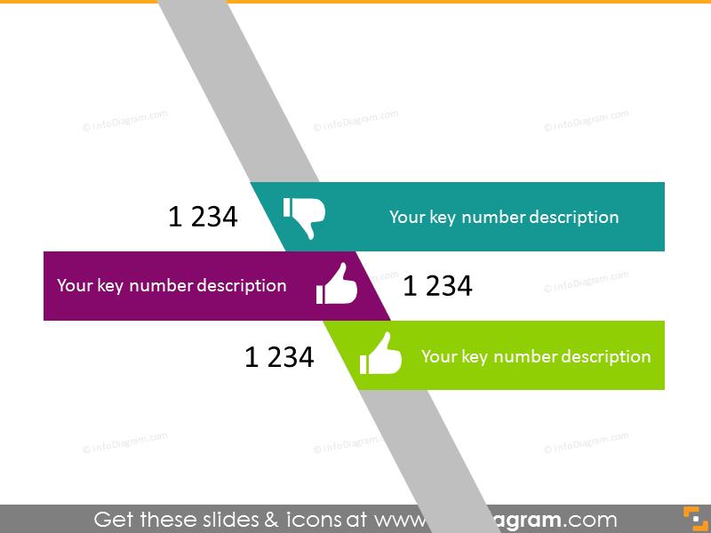 Diagonal list of 3 kay numbers