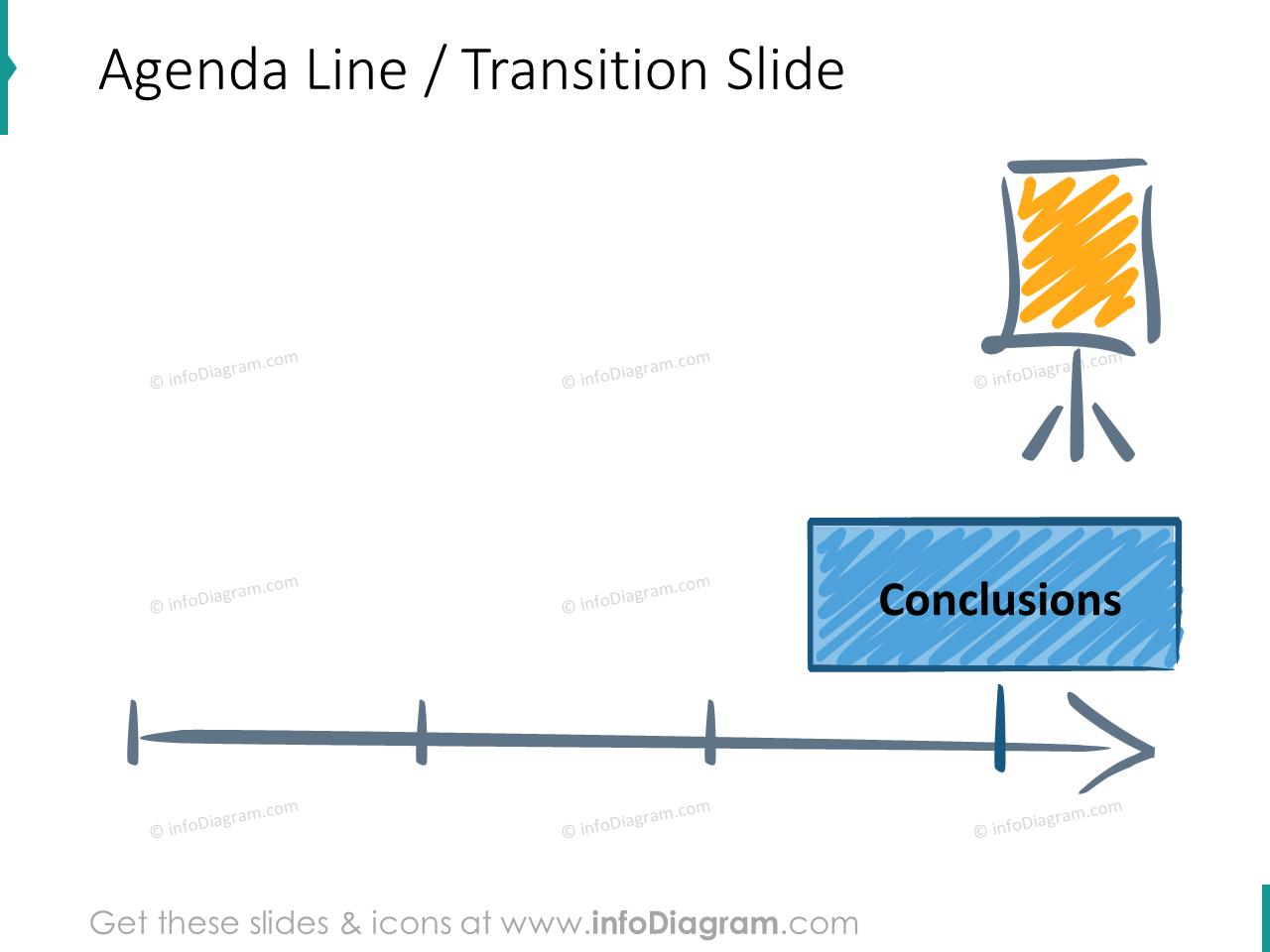 motivation training agenda transition slide conclusion icons ppt clipart