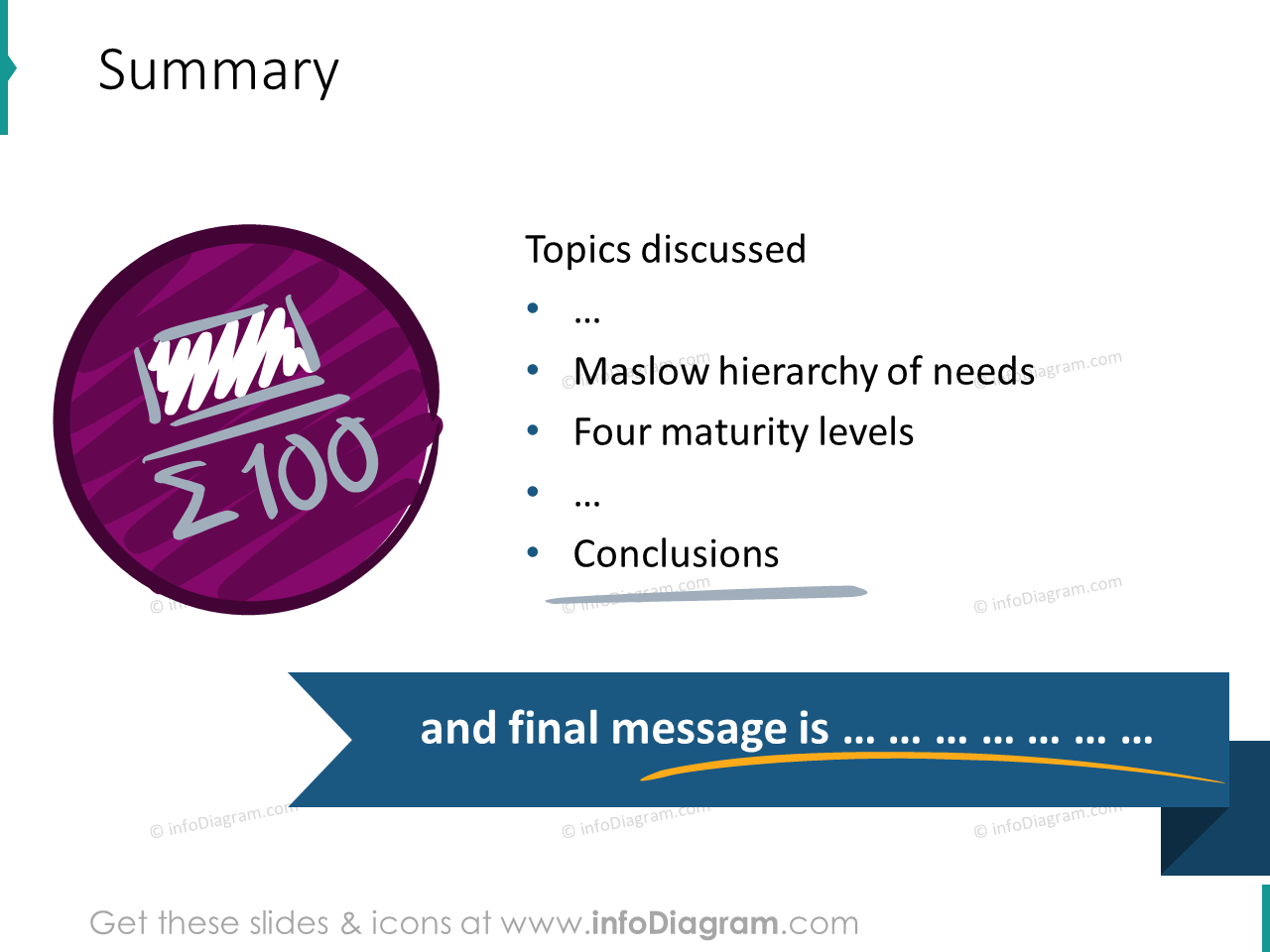 motivation training summary conclusion icons ppt clipart