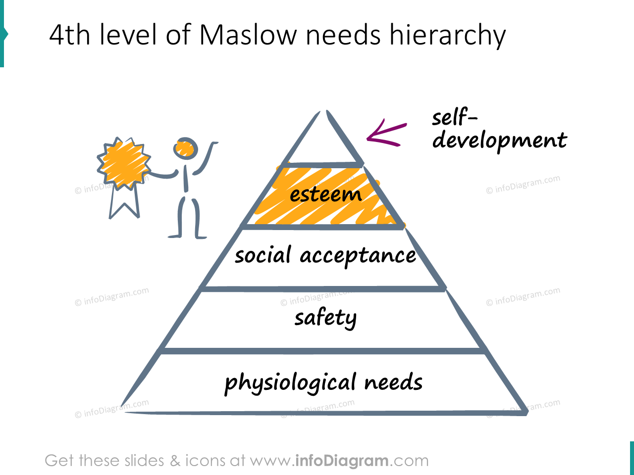 self esteem need maslow hierarchy scribble icons ppt clipart