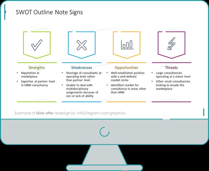 outline swot notes slide after infodiagram redesign for powerpoint presentation