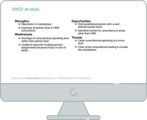 swot notes slide before infodiagram redesign for powerpoint presentation