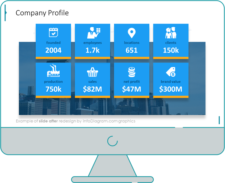 company profile slide after redesign in powerpoint