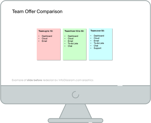 comparison slide powerpoint before redesign