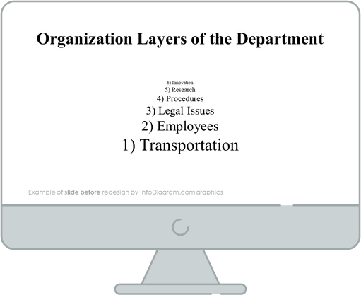 pyramid layers powerpoint slide before redesign