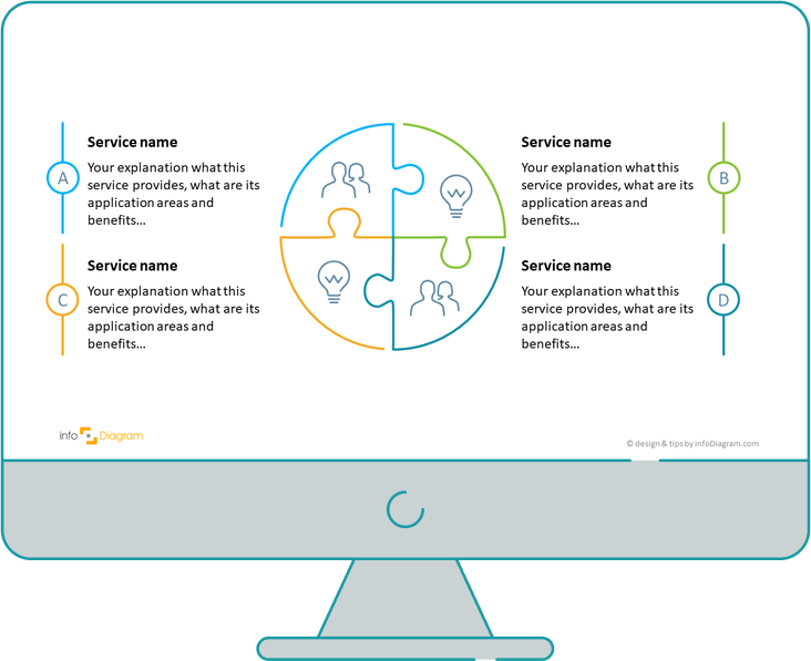 text bullet point powerpoint slide after puzzle diagram visualization