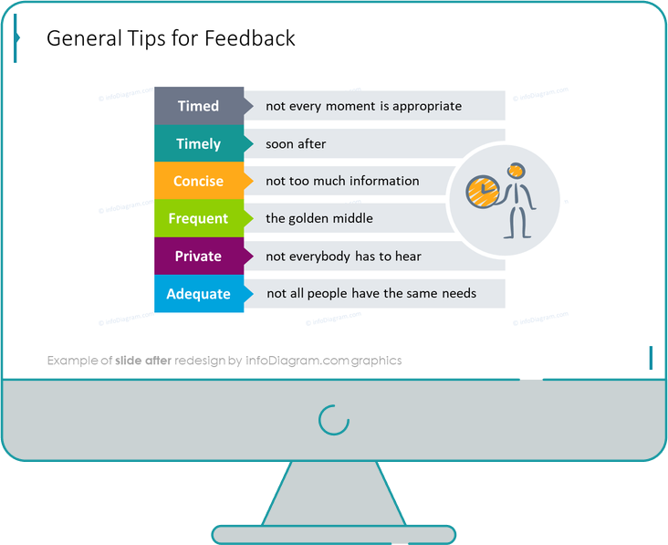 general tips for feedback slide after redesign in powerpoint
