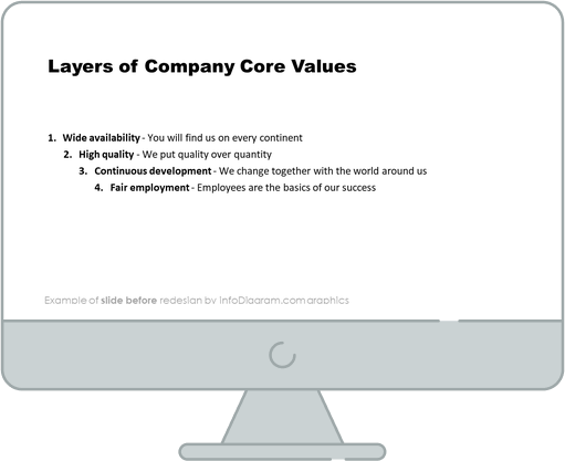 infographics layers company core values before redesign