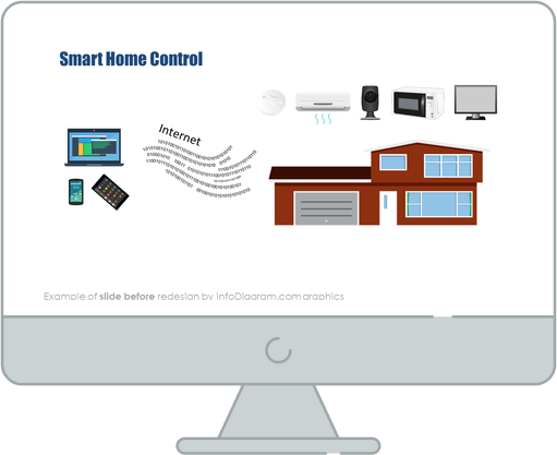 smart home control before infodiagram redesign for powerpoint