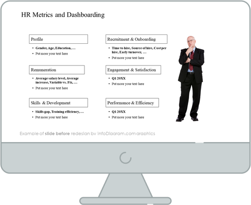 hr metrics and dashboarding slide before infodiagram redesign in powerpoint
