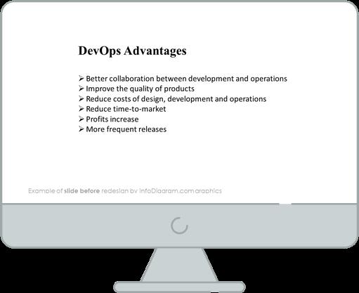 before redesign devops knowhow slide advantages
