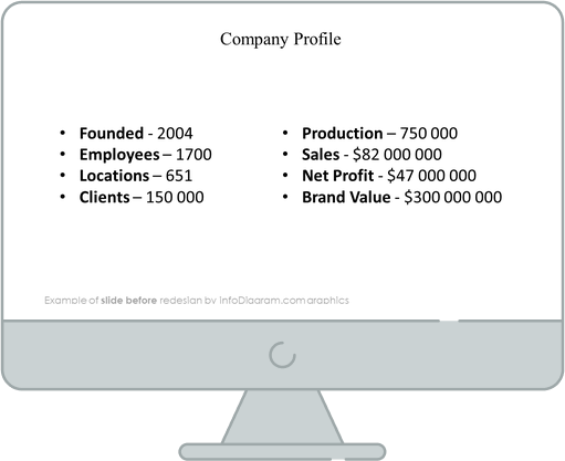 company profile slide before redesign in powerpoint