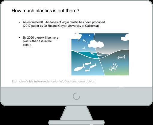 Plastic Ocean Pollution Data slide before redesign
