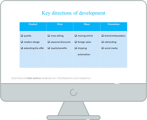 key directions of development diagram slide before infodiagram powerpoint redesign