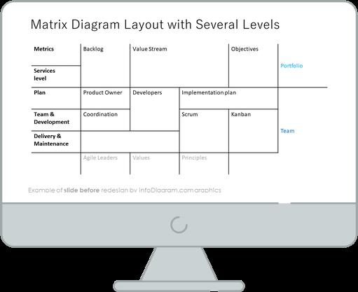 scrum_toolbox_outline_matrix_diagram_Before