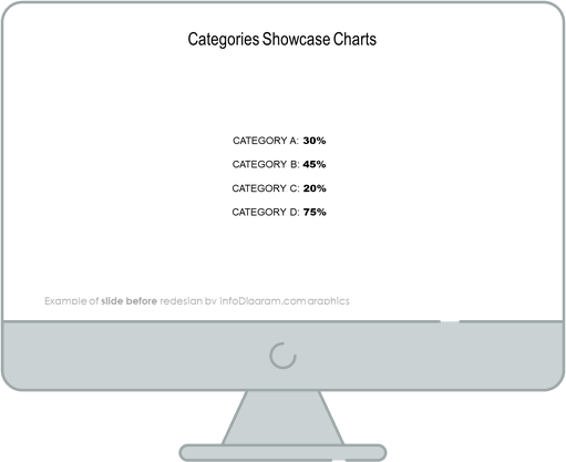 data charts pie categories showcase before redesign