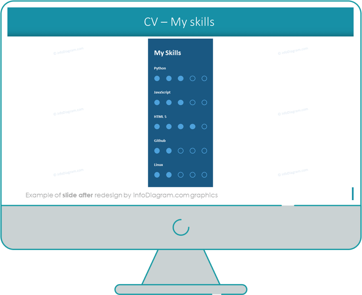 cv skills section slide after infodiagram redesign for powerpoint