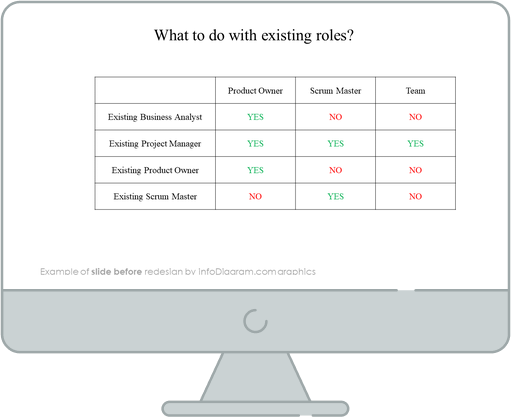 scrum roles slide before redesign in powerpoint