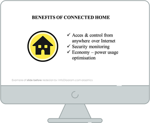 benefits of connected home before infodiagram redesign for powerpoint