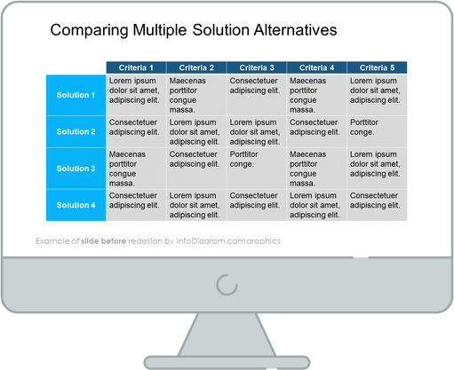 before redesign solutions alternatives slide ppt