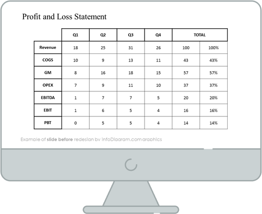 before redesign financial report slide ppt
