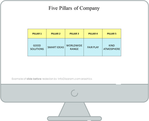 file pillars of company slide before redesign in powerpoint
