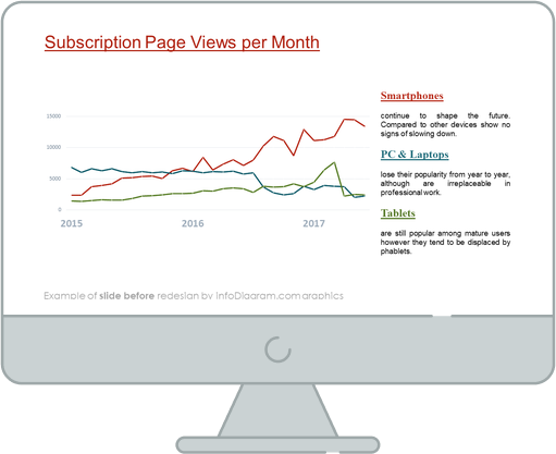 subscription page views slide before infodiagram redesign in powerpoint
