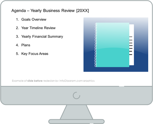 Yearly Business Review Agenda slide before redesign
