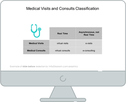 icons_healthcare_bundle_medical_visits_Before