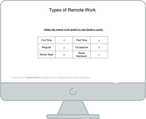 diagram_remote_work_types_Before