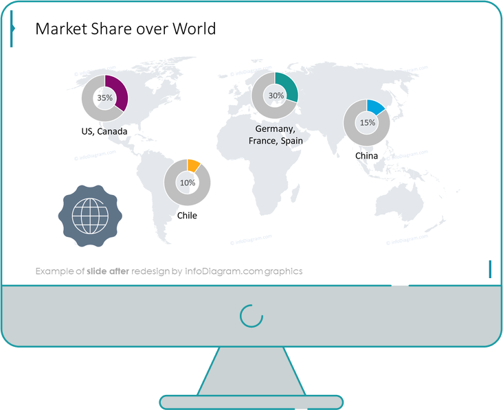 market analysis share over world slide after redesign in powerpoint
