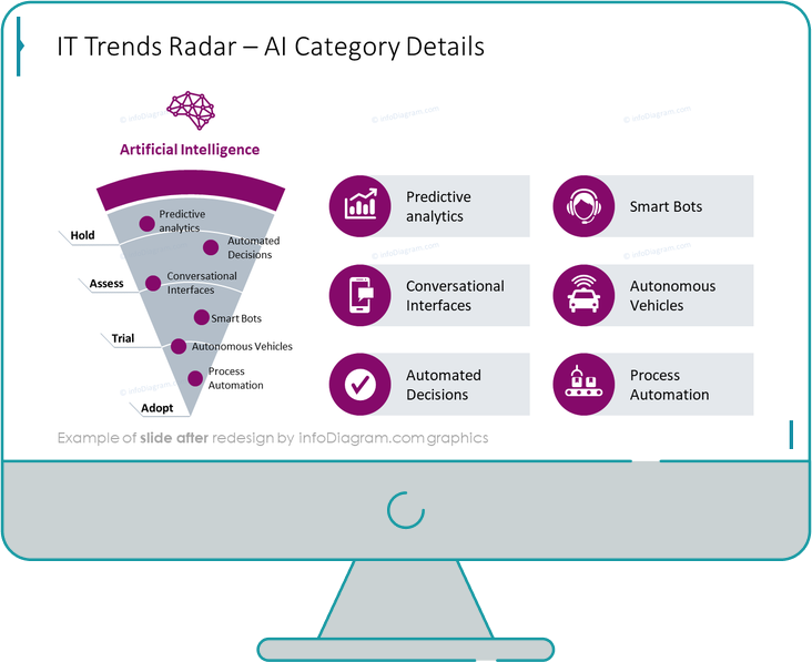 infographics_diagrams_trend_radar_ai_After