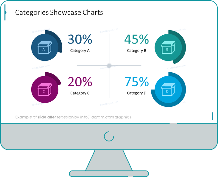 data charts pie categories showcase after redesign