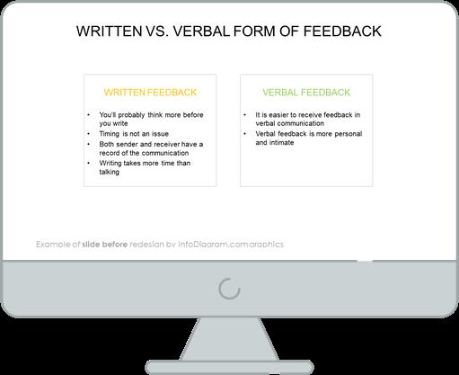 written vs verbal form of feedback slide before redesign in powerpoint