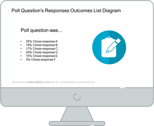 Survey Template Responses Outcomes List slide before redesign