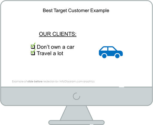 infographics_diagrams_venn_target_customer_Before