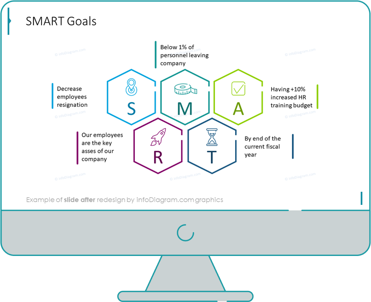 smart goals slide after redesign in powerpoint