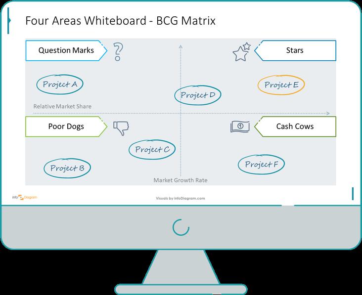 after slide graphics bcg online meeting matrix ppt
